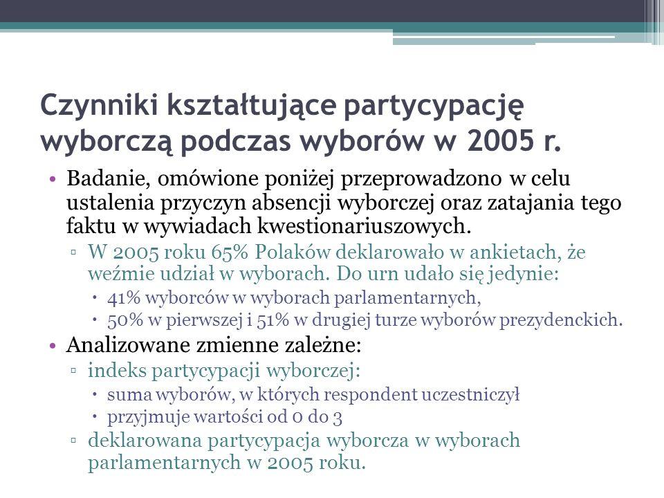 Czynniki kształtujące partycypację wyborczą podczas wyborów w 2005 r. Badanie, omówione poniżej przeprowadzono w celu ustalenia przyczyn absencji wybo