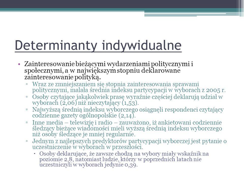 Determinanty indywidualne Zainteresowanie bieżącymi wydarzeniami politycznymi i społecznymi, a w największym stopniu deklarowane zainteresowanie polityką.
