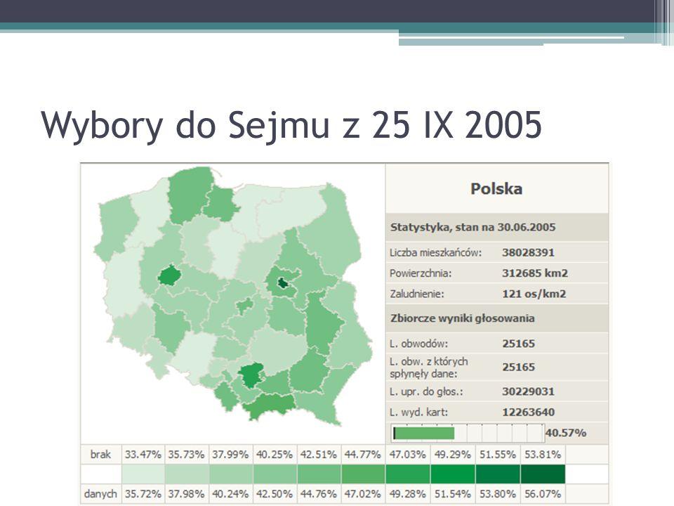 Wybory do Sejmu z 25 IX 2005