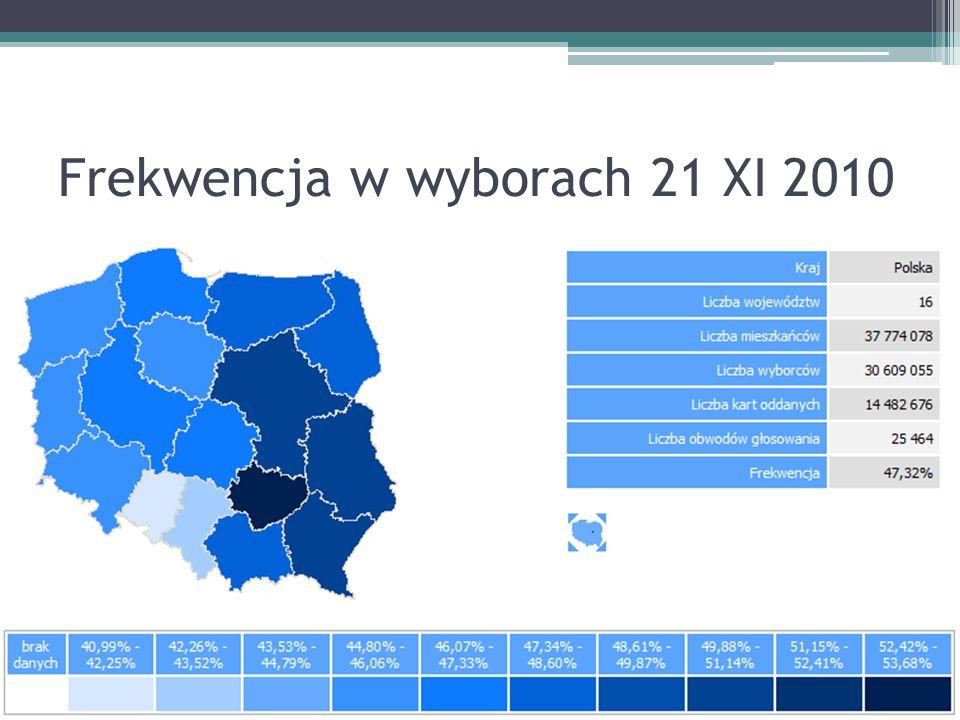 Frekwencja w wyborach 21 XI 2010