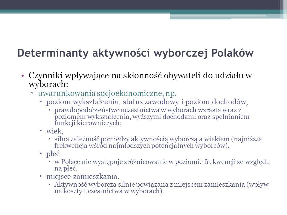 Determinanty aktywności wyborczej Polaków Czynniki wpływające na skłonność obywateli do udziału w wyborach: czynniki prawnopolityczne: obowiązek głosowania, częstotliwość wyborów i referendów, rozwiązania, dzięki którym wyborcy niebędący w miejscu zamieszkania mogą oddać głos, czy wybory odbywają się w dniu wolnym od pracy, warunki rywalizacji wyborczej: rodzaj ordynacji wyborczej, sposób przeliczania głosów na mandaty, stopień wielopartyjności władzy, który: określa liczbę partii wchodzących w skład koalicji rządzącej oraz to, czy wyborcy wybierają parlament jedno- czy dwuizbowy.