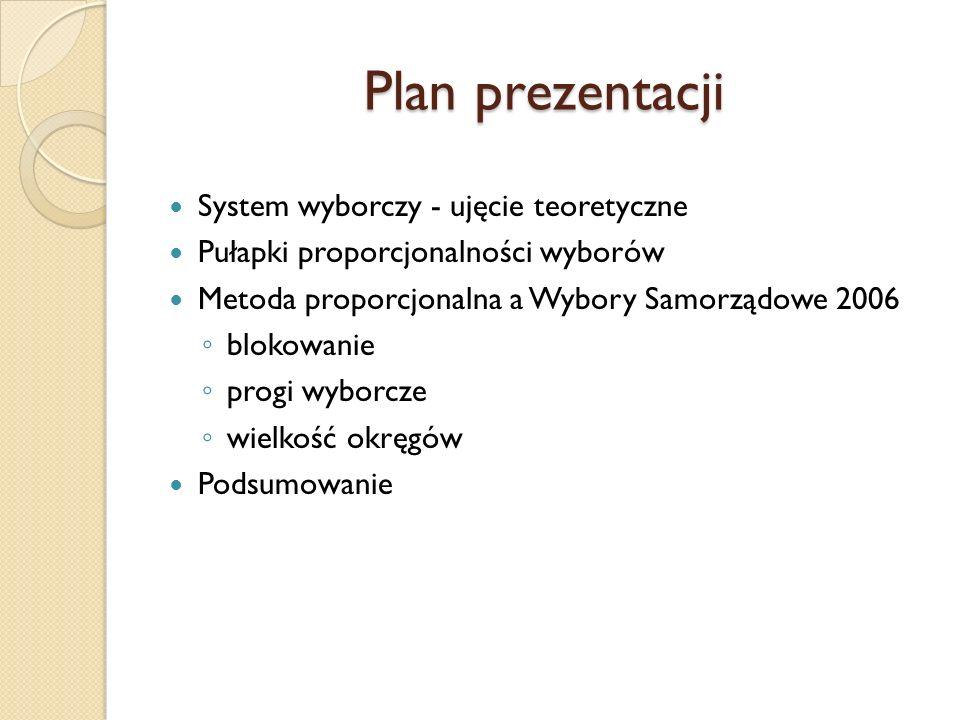 Plan prezentacji System wyborczy - ujęcie teoretyczne Pułapki proporcjonalności wyborów Metoda proporcjonalna a Wybory Samorządowe 2006 blokowanie pro