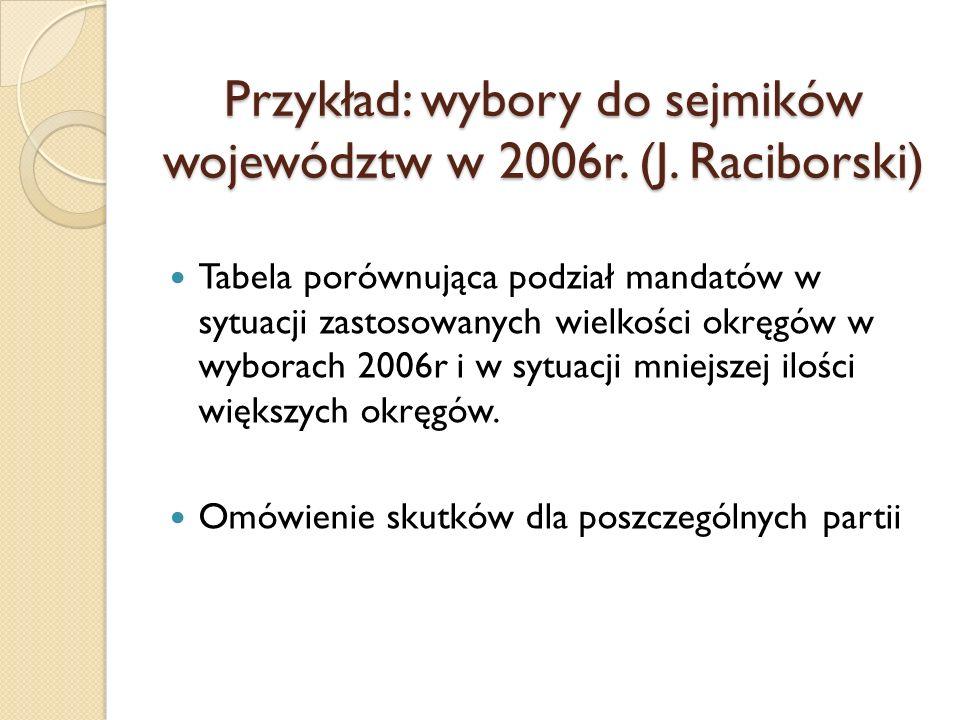 Przykład: wybory do sejmików województw w 2006r. (J. Raciborski) Tabela porównująca podział mandatów w sytuacji zastosowanych wielkości okręgów w wybo