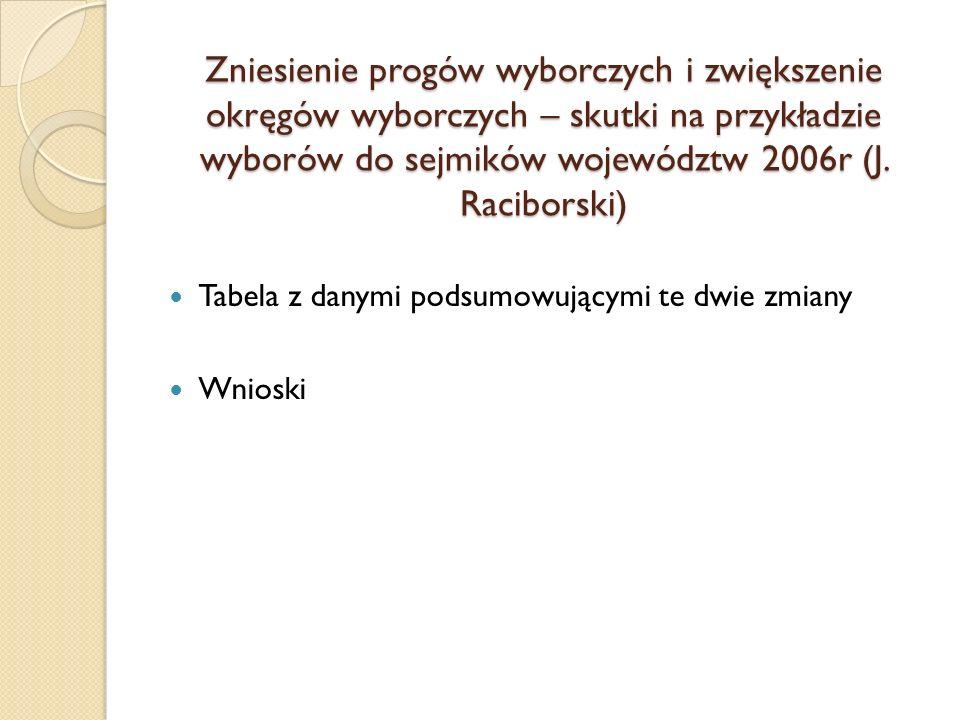 Zniesienie progów wyborczych i zwiększenie okręgów wyborczych – skutki na przykładzie wyborów do sejmików województw 2006r (J. Raciborski) Tabela z da