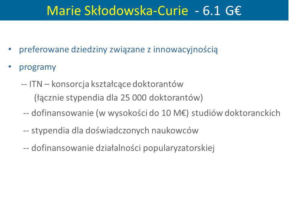 Marie Skłodowska-Curie - 6.1 G preferowane dziedziny związane z innowacyjnością programy -- ITN – konsorcja kształcące doktorantów (łącznie stypendia
