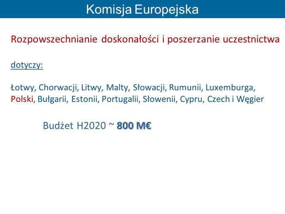 Rozpowszechnianie doskonałości i poszerzanie uczestnictwa dotyczy: Łotwy, Chorwacji, Litwy, Malty, Słowacji, Rumunii, Luxemburga, Polski, Bułgarii, Es