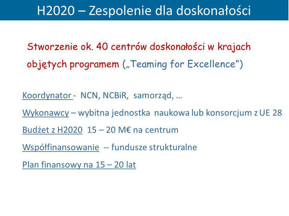 H2020 – Zespolenie dla doskonałości Stworzenie ok. 40 centrów doskonałości w krajach objętych programem (Teaming for Excellence) Koordynator - NCN, NC