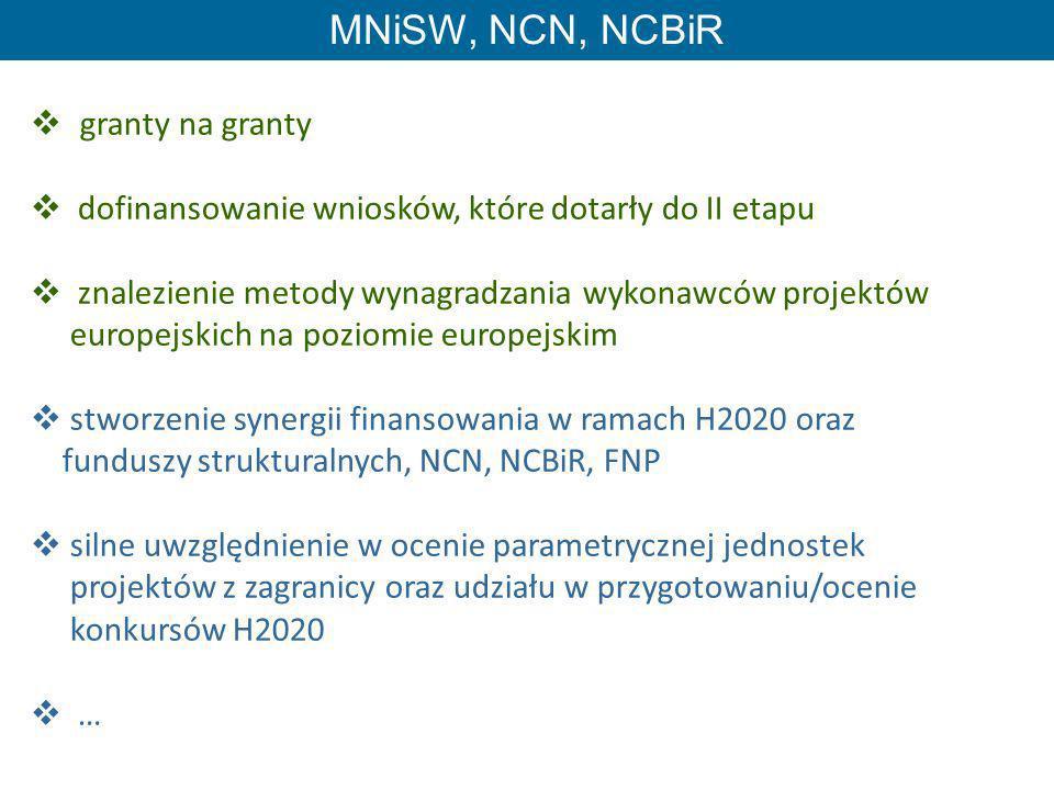 MNiSW, NCN, NCBiR granty na granty dofinansowanie wniosków, które dotarły do II etapu znalezienie metody wynagradzania wykonawców projektów europejski