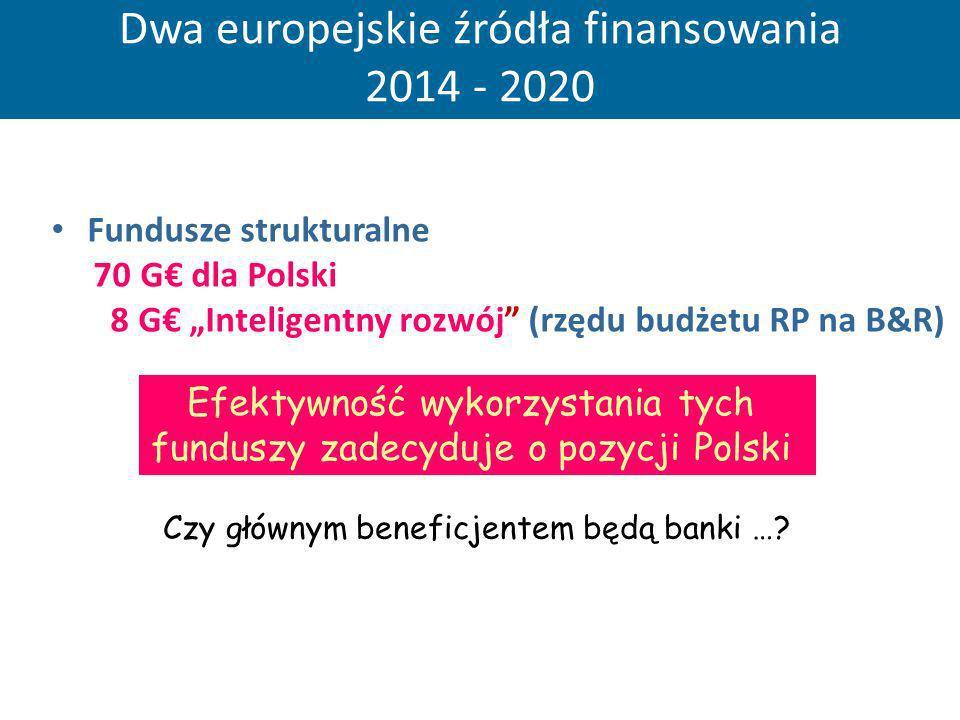Dwa europejskie źródła finansowania 2014 - 2020 Fundusze strukturalne 70 G dla Polski 8 G Inteligentny rozwój (rzędu budżetu RP na B&R) Efektywność wy
