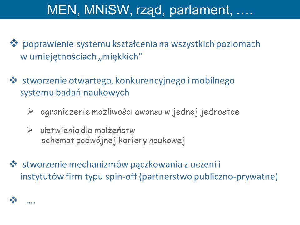 MEN, MNiSW, rząd, parlament, …. p oprawienie systemu kształcenia na wszystkich poziomach w umiejętnościach miękkich stworzenie otwartego, konkurencyjn