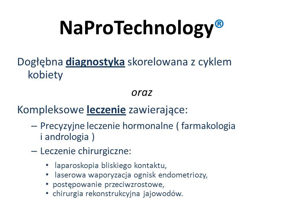 30 lat badań ( cykle prawidłowe i nieprawidłowe ) skuteczna metoda leczenia niepłodności aprobowana moralnie w pełni profesjonalna NaProTechnology®