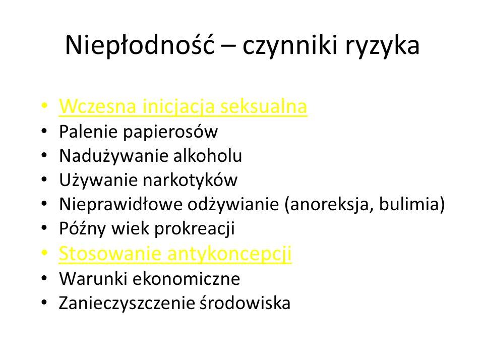 Choroby nabyte Urazy jąder Przebyte infekcje narządów płciowych Przebyte choroby wieku dziecięcego (świnka) Nadciśnienie Cukrzyca Choroby wątroby Choroby nerek