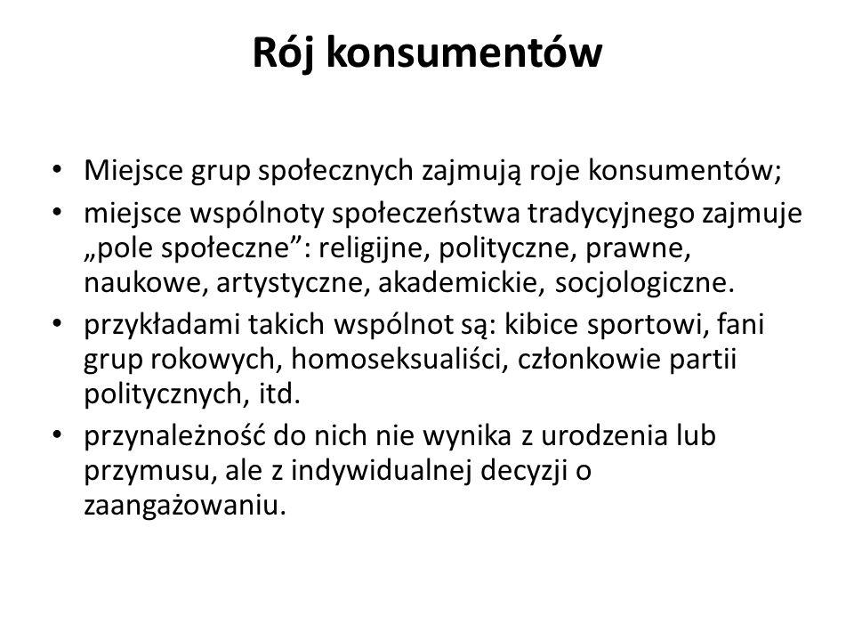 Rój konsumentów Miejsce grup społecznych zajmują roje konsumentów; miejsce wspólnoty społeczeństwa tradycyjnego zajmuje pole społeczne: religijne, pol