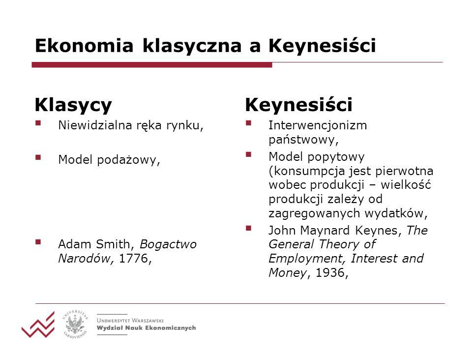 Ekonomia klasyczna a Keynesiści Klasycy Niewidzialna ręka rynku, Model podażowy, Adam Smith, Bogactwo Narodów, 1776, Keynesiści Interwencjonizm państwowy, Model popytowy (konsumpcja jest pierwotna wobec produkcji – wielkość produkcji zależy od zagregowanych wydatków, John Maynard Keynes, The General Theory of Employment, Interest and Money, 1936,