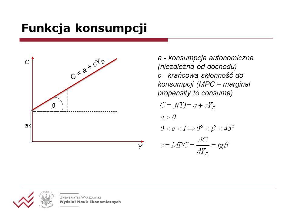 Funkcja konsumpcji a - konsumpcja autonomiczna (niezależna od dochodu) c - krańcowa skłonność do konsumpcji (MPC – marginal propensity to consume) Y C β a C = a + cY D