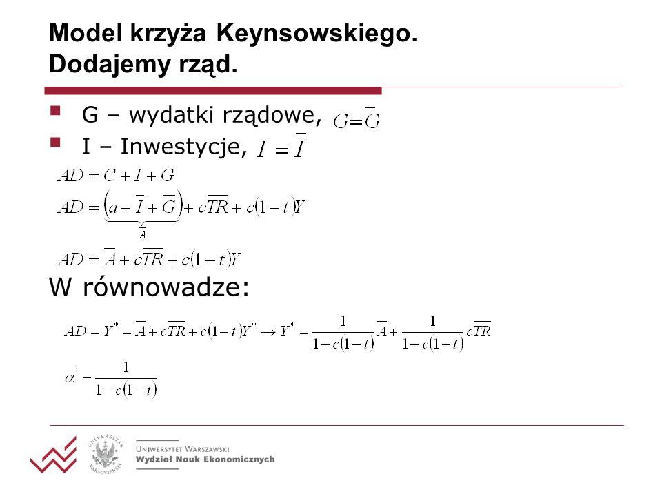 Model krzyża Keynsowskiego.Dodajemy rząd. Otwieramy gospodarkę.