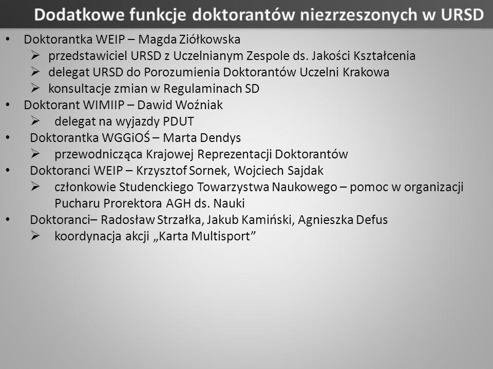 Doktorantka WEIP – Magda Ziółkowska przedstawiciel URSD z Uczelnianym Zespole ds.