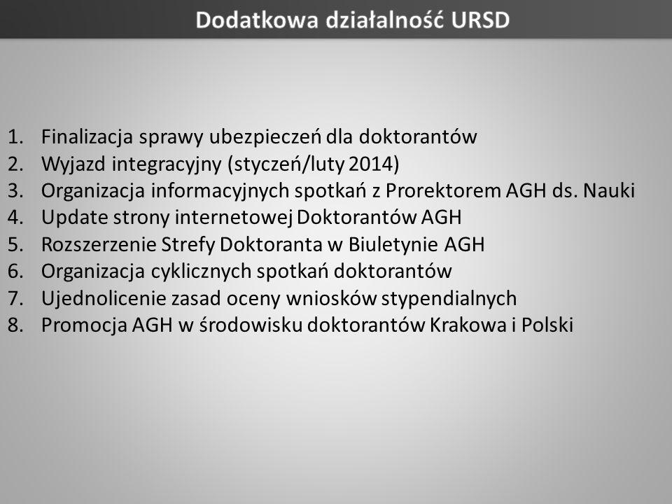 1.Finalizacja sprawy ubezpieczeń dla doktorantów 2.Wyjazd integracyjny (styczeń/luty 2014) 3.Organizacja informacyjnych spotkań z Prorektorem AGH ds.