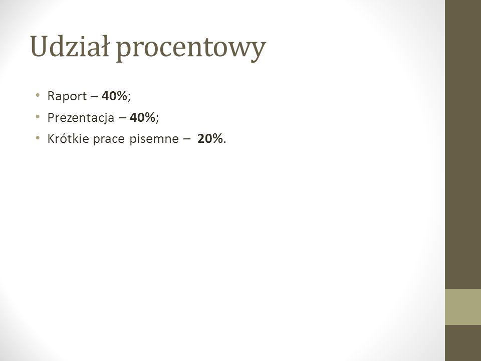 Udział procentowy Raport – 40%; Prezentacja – 40%; Krótkie prace pisemne – 20%.