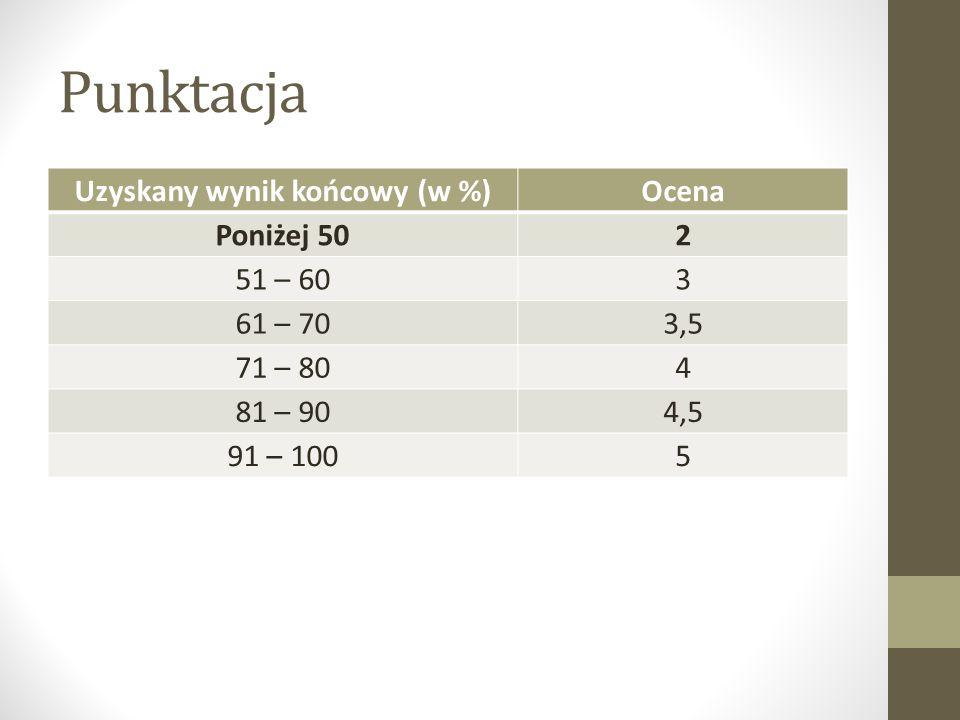 Punktacja Uzyskany wynik końcowy (w %)Ocena Poniżej 502 51 – 603 61 – 703,5 71 – 804 81 – 904,5 91 – 1005