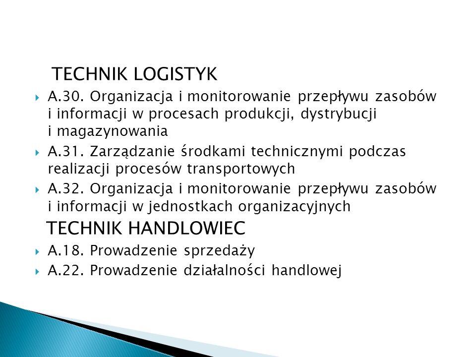 TECHNIK LOGISTYK A.30. Organizacja i monitorowanie przepływu zasobów i informacji w procesach produkcji, dystrybucji i magazynowania A.31. Zarządzanie
