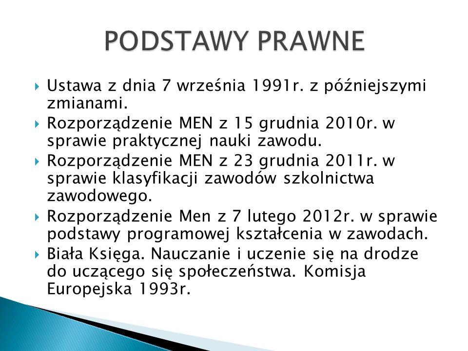 Ustawa z dnia 7 września 1991r. z późniejszymi zmianami. Rozporządzenie MEN z 15 grudnia 2010r. w sprawie praktycznej nauki zawodu. Rozporządzenie MEN