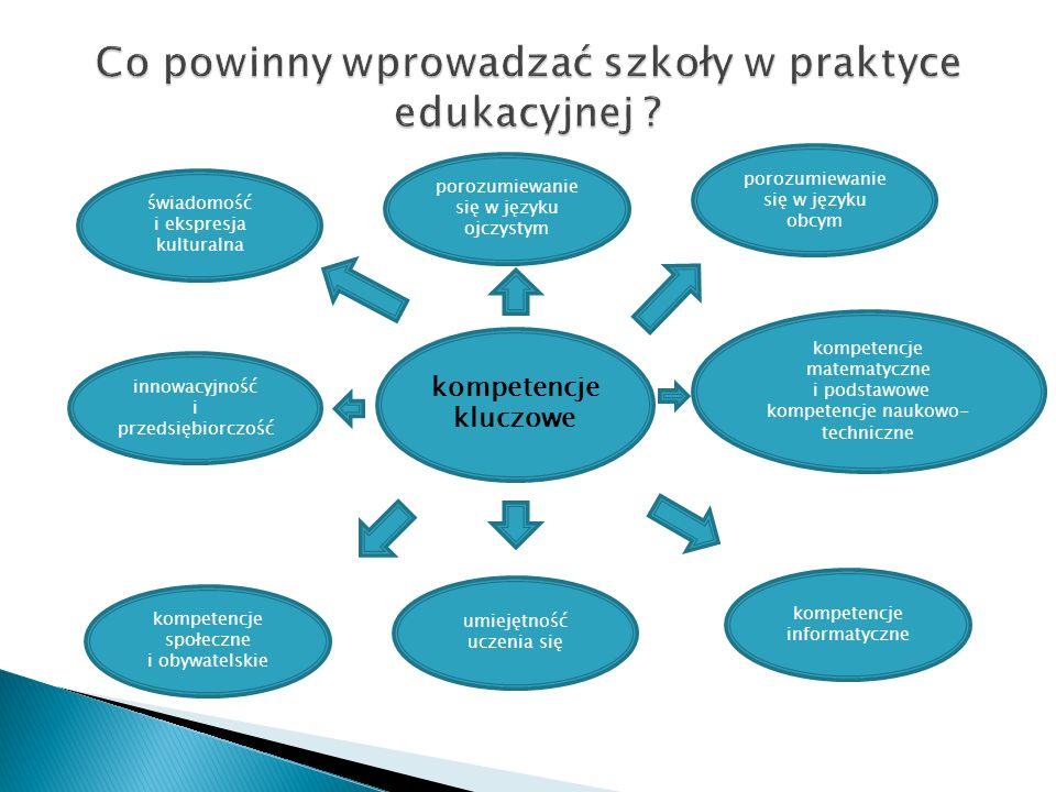 kompetencje kluczowe porozumiewanie się w języku ojczystym umiejętność uczenia się świadomość i ekspresja kulturalna porozumiewanie się w języku obcym