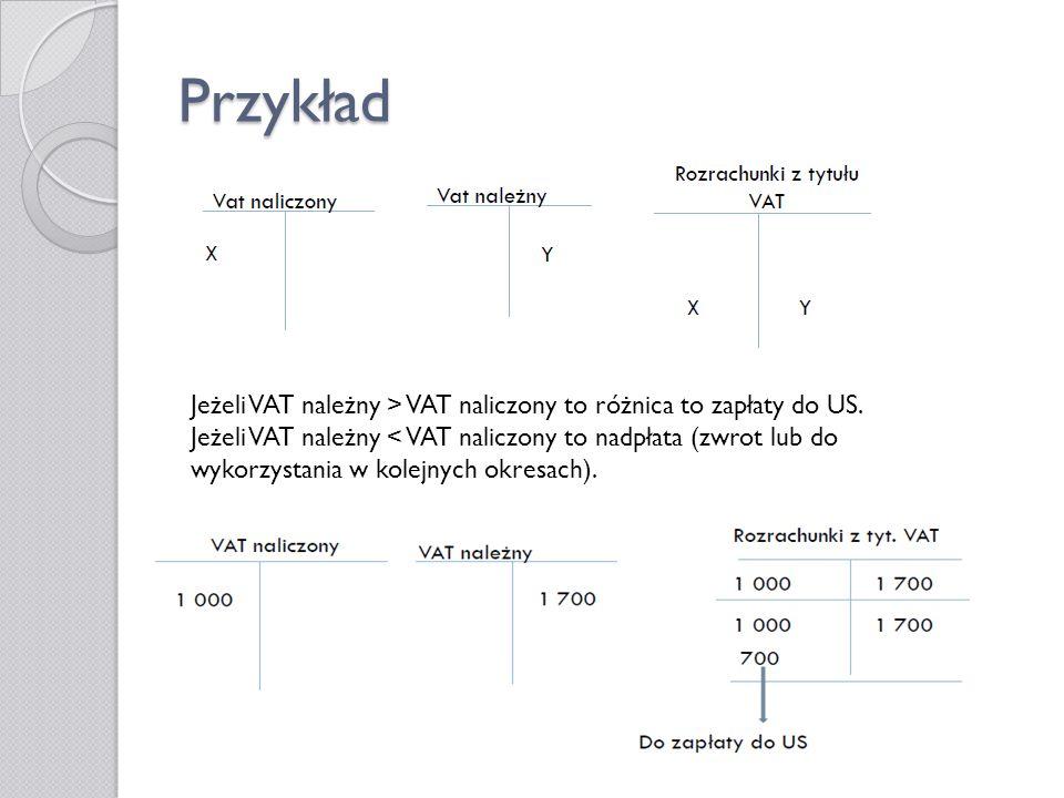 Przykład Jeżeli VAT należny > VAT naliczony to różnica to zapłaty do US. Jeżeli VAT należny < VAT naliczony to nadpłata (zwrot lub do wykorzystania w