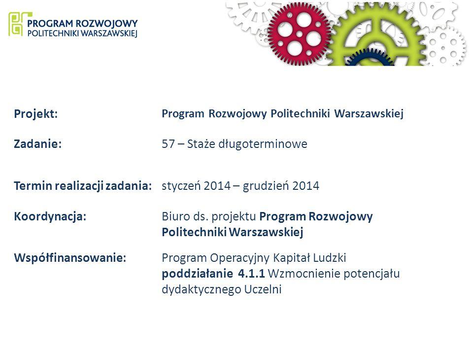 Projekt: Program Rozwojowy Politechniki Warszawskiej Zadanie:57 – Staże długoterminowe Termin realizacji zadania:styczeń 2014 – grudzień 2014 Koordynacja:Biuro ds.