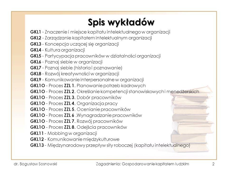 Spis wykładów GKL1 - Znaczenie i miejsce kapitału intelektualnego w organizacji GKL2 - Zarządzanie kapitałem intelektualnym organizacji GKL3 - Koncepc