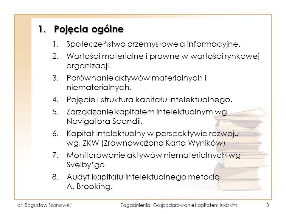 1.Pojęcia ogólne 1.Społeczeństwo przemysłowe a informacyjne. 2.Wartości materialne i prawne w wartości rynkowej organizacji. 3.Porównanie aktywów mate