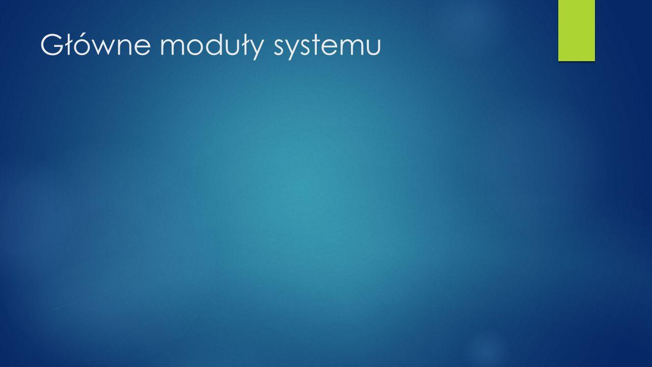 Główne moduły systemu