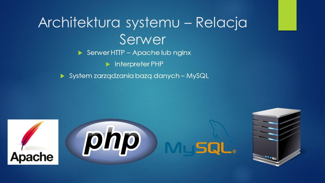 Architektura systemu – Relacja Serwer Serwer HTTP – Apache lub nginx Interpreter PHP System zarządzania bazą danych – MySQL