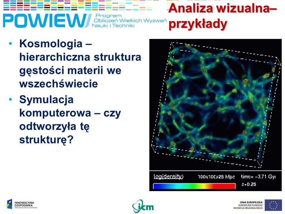 Analiza wizualna– przykłady Kosmologia – hierarchiczna struktura gęstości materii we wszechświecie Symulacja komputerowa – czy odtworzyła tę strukturę