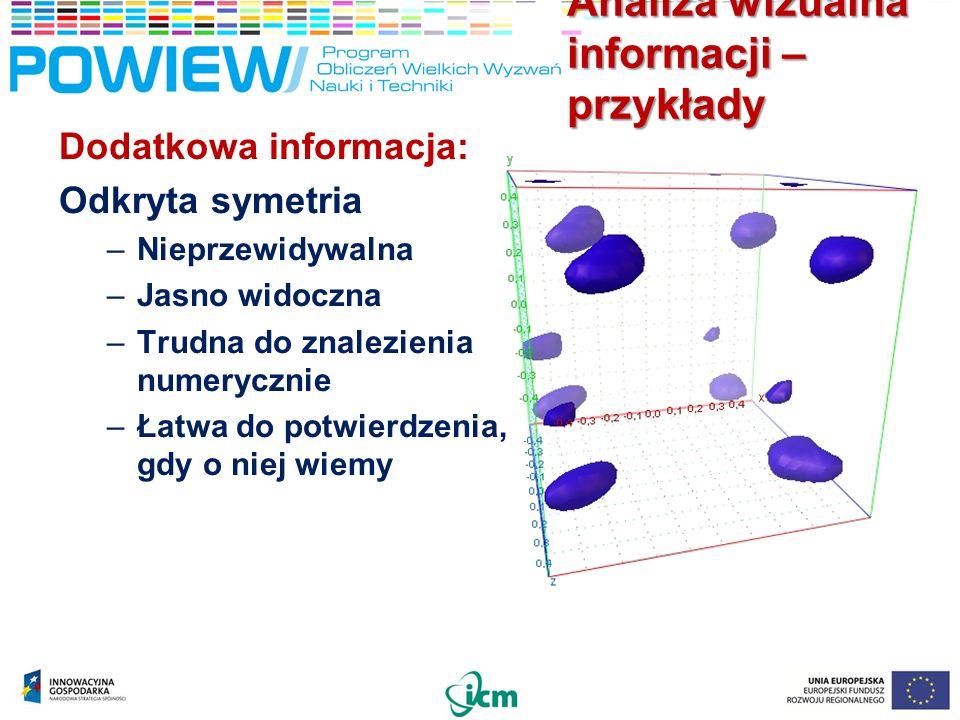 Analiza wizualna informacji – przykłady Dodatkowa informacja: Odkryta symetria –Nieprzewidywalna –Jasno widoczna –Trudna do znalezienia numerycznie –Łatwa do potwierdzenia, gdy o niej wiemy