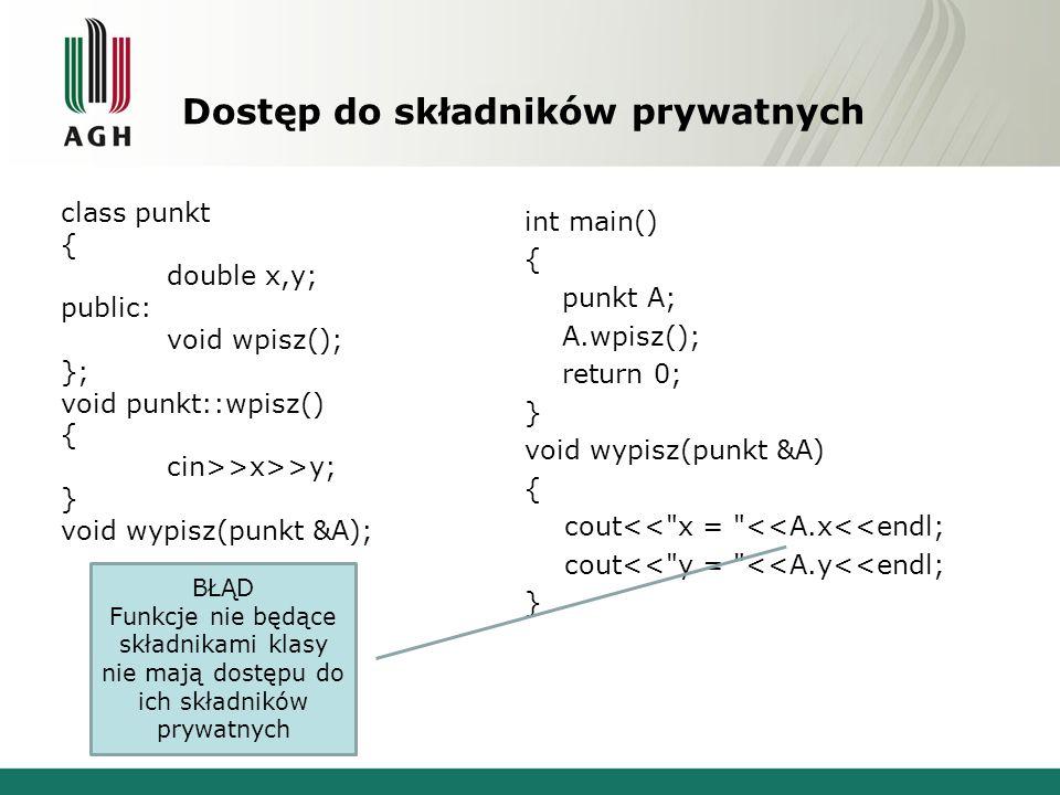 Dostęp do składników prywatnych int main() { punkt A; A.wpisz(); return 0; } void wypisz(punkt &A) { cout<< x = <<A.x<<endl; cout<< y = <<A.y<<endl; } class punkt { double x,y; public: void wpisz(); }; void punkt::wpisz() { cin>>x>>y; } void wypisz(punkt &A); BŁĄD Funkcje nie będące składnikami klasy nie mają dostępu do ich składników prywatnych