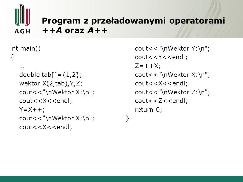 Program z przeładowanymi operatorami ++A oraz A++ int main() { … double tab[]={1,2}; wektor X(2,tab),Y,Z; cout<< \nWektor X:\n ; cout<<X<<endl; Y=X++; cout<< \nWektor X:\n ; cout<<X<<endl; cout<< \nWektor Y:\n ; cout<<Y<<endl; Z=++X; cout<< \nWektor X:\n ; cout<<X<<endl; cout<< \nWektor Z:\n ; cout<<Z<<endl; return 0; }