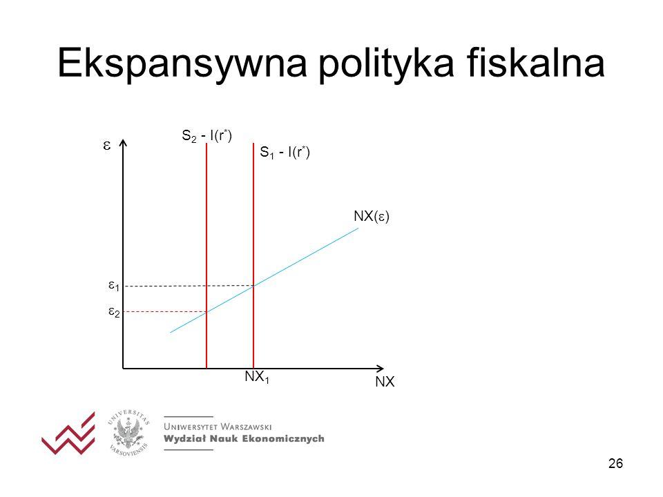 Ekspansywna polityka fiskalna 26 1 S 1 - I(r * ) NX 1 NX NX( ) S 2 - I(r * ) 2