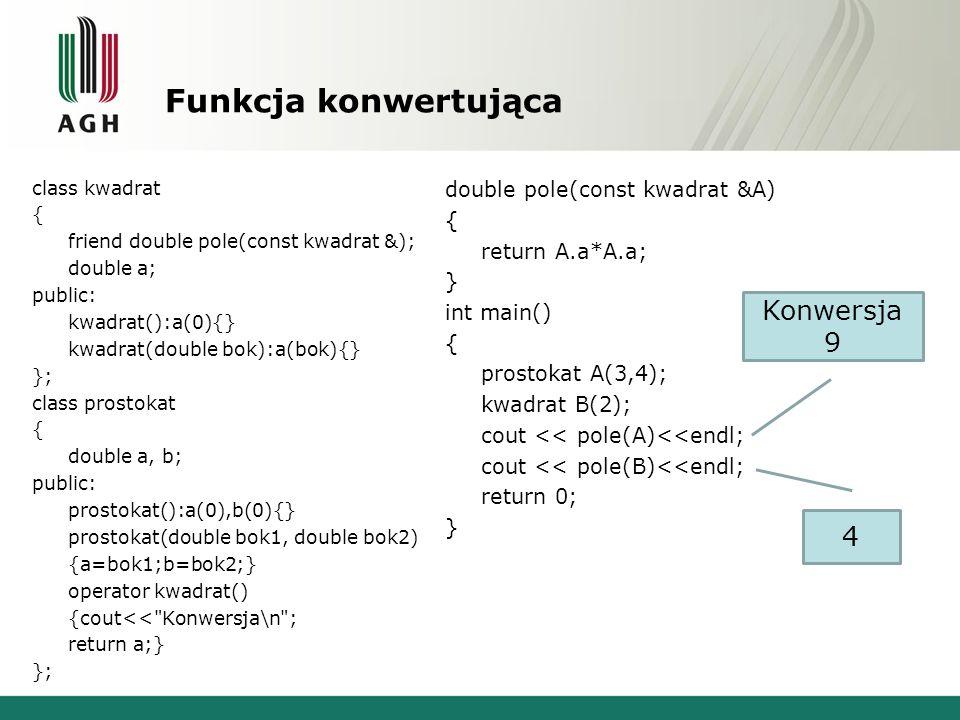 Funkcja konwertująca class kwadrat { friend double pole(const kwadrat &); double a; public: kwadrat():a(0){} kwadrat(double bok):a(bok){} }; class pro