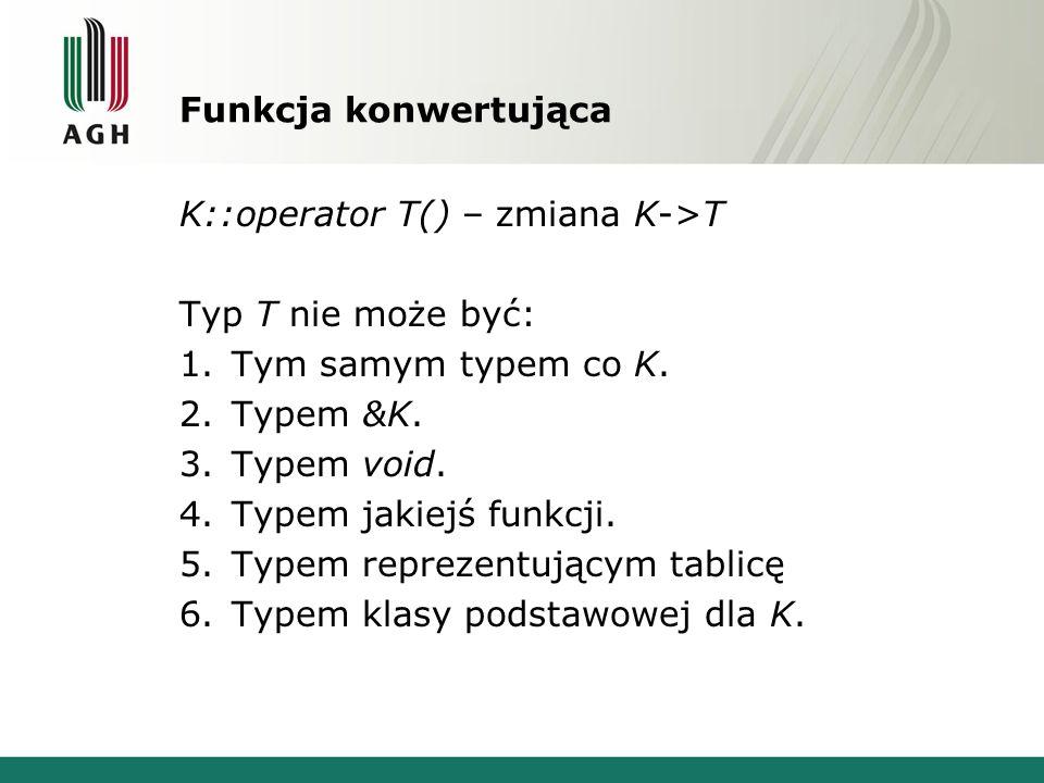 Funkcja konwertująca K::operator T() – zmiana K->T Typ T nie może być: 1.Tym samym typem co K. 2.Typem &K. 3.Typem void. 4.Typem jakiejś funkcji. 5.Ty