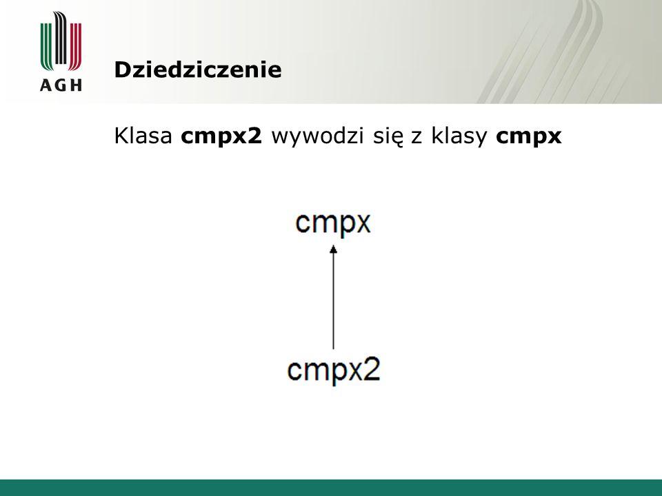 Dziedziczenie Klasa cmpx2 wywodzi się z klasy cmpx