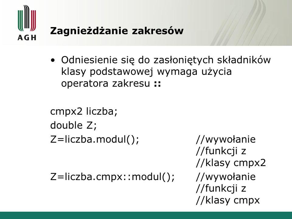 Zagnieżdżanie zakresów Odniesienie się do zasłoniętych składników klasy podstawowej wymaga użycia operatora zakresu :: cmpx2 liczba; double Z; Z=liczb