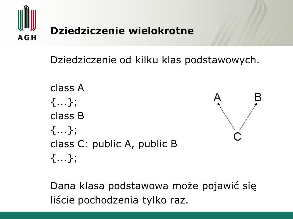 Dziedziczenie wielokrotne Dziedziczenie od kilku klas podstawowych. class A {...}; class B {...}; class C: public A, public B {...}; Dana klasa podsta