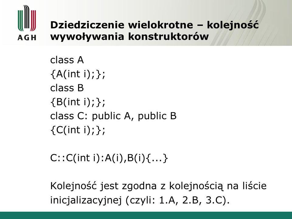 Dziedziczenie wielokrotne – kolejność wywoływania konstruktorów class A {A(int i);}; class B {B(int i);}; class C: public A, public B {C(int i);}; C::