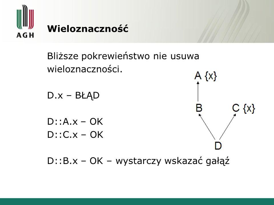Wieloznaczność Bliższe pokrewieństwo nie usuwa wieloznaczności. D.x – BŁĄD D::A.x – OK D::C.x – OK D::B.x – OK – wystarczy wskazać gałąź