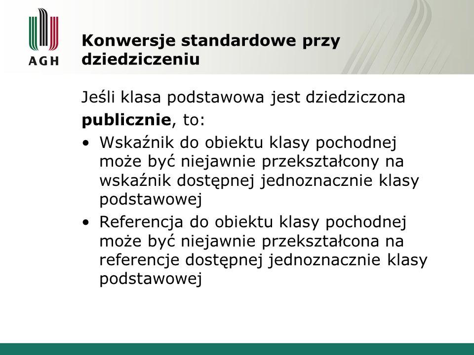 Konwersje standardowe przy dziedziczeniu Jeśli klasa podstawowa jest dziedziczona publicznie, to: Wskaźnik do obiektu klasy pochodnej może być niejawn