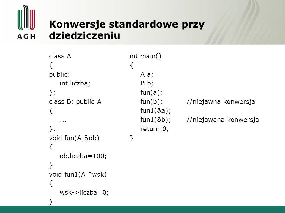 Konwersje standardowe przy dziedziczeniu class A { public: int liczba; }; class B: public A {... }; void fun(A &ob) { ob.liczba=100; } void fun1(A *ws