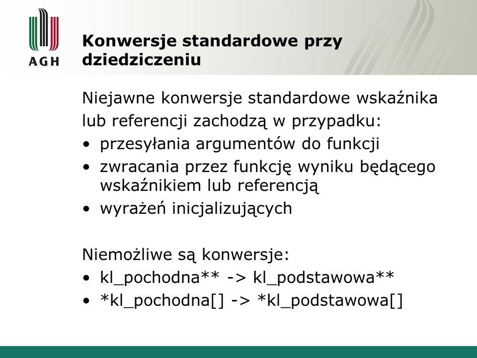 Konwersje standardowe przy dziedziczeniu Niejawne konwersje standardowe wskaźnika lub referencji zachodzą w przypadku: przesyłania argumentów do funkc