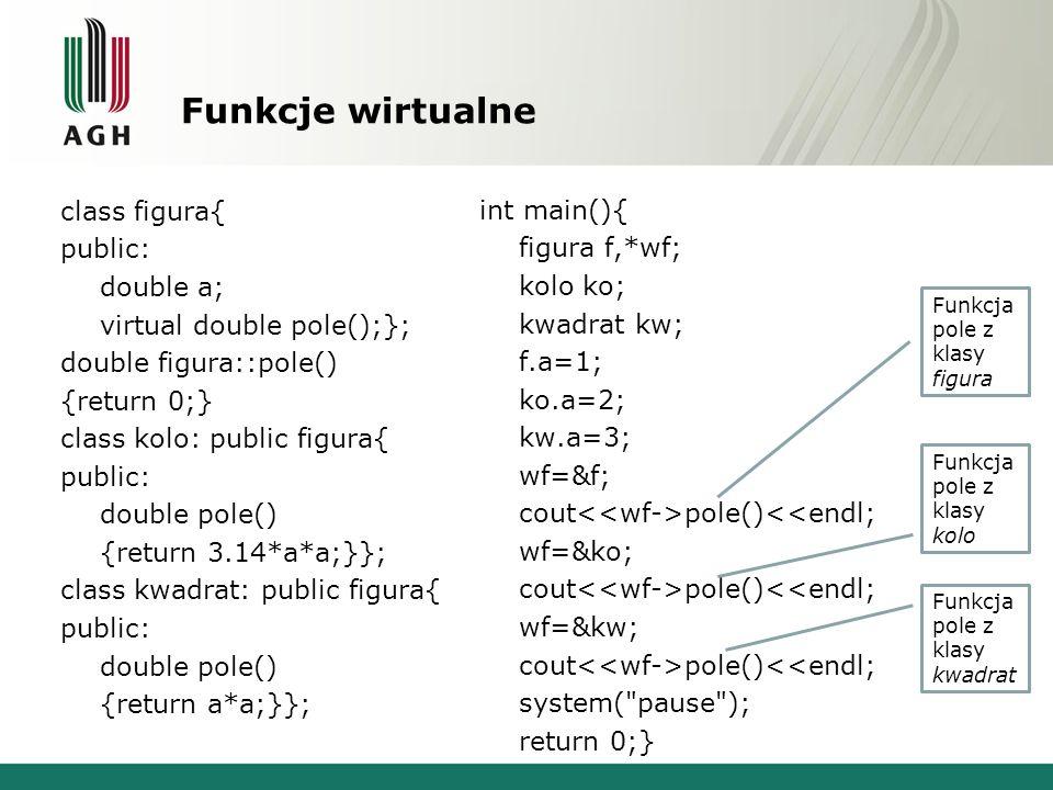 Funkcje wirtualne class figura{ public: double a; virtual double pole();}; double figura::pole() {return 0;} class kolo: public figura{ public: double