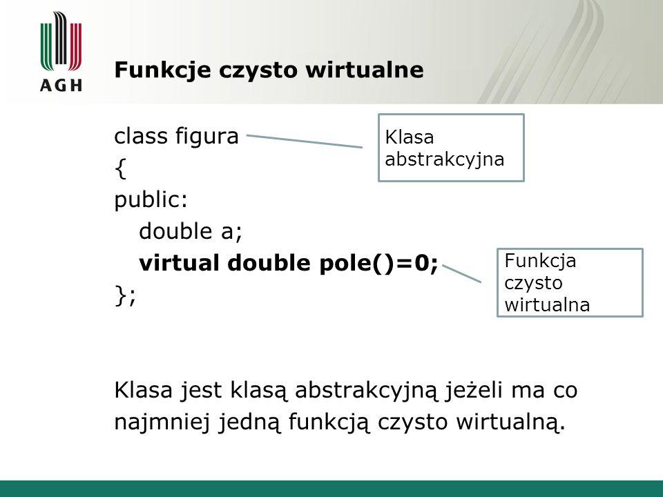 Funkcje czysto wirtualne class figura { public: double a; virtual double pole()=0; }; Klasa jest klasą abstrakcyjną jeżeli ma co najmniej jedną funkcj